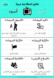 Pin By وفاء On Idea In 2020 Learning Websites Computer Learning Study Apps