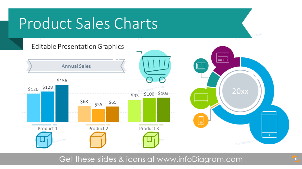 Report Template With Graphs 1 Templates Example Sales Report Template Report Template Infographic Template Powerpoint