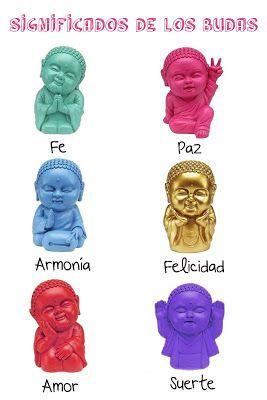 Significados Buda Buddha Zen Y Buddhism