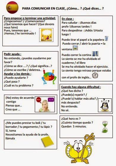 Comunicar en Clase | Espanol | Spanish activities, Spanish ...