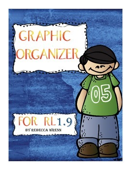 A Graphic Organizer to help your firsties master common core standard RL 1.9.   Contents:  1 Graphic Organizer Suggestions for differentiating instruction of this standard Character suggestions for teaching RL 1.9   Please follow me on facebook: https://www.facebook.com/learningwithfirstie