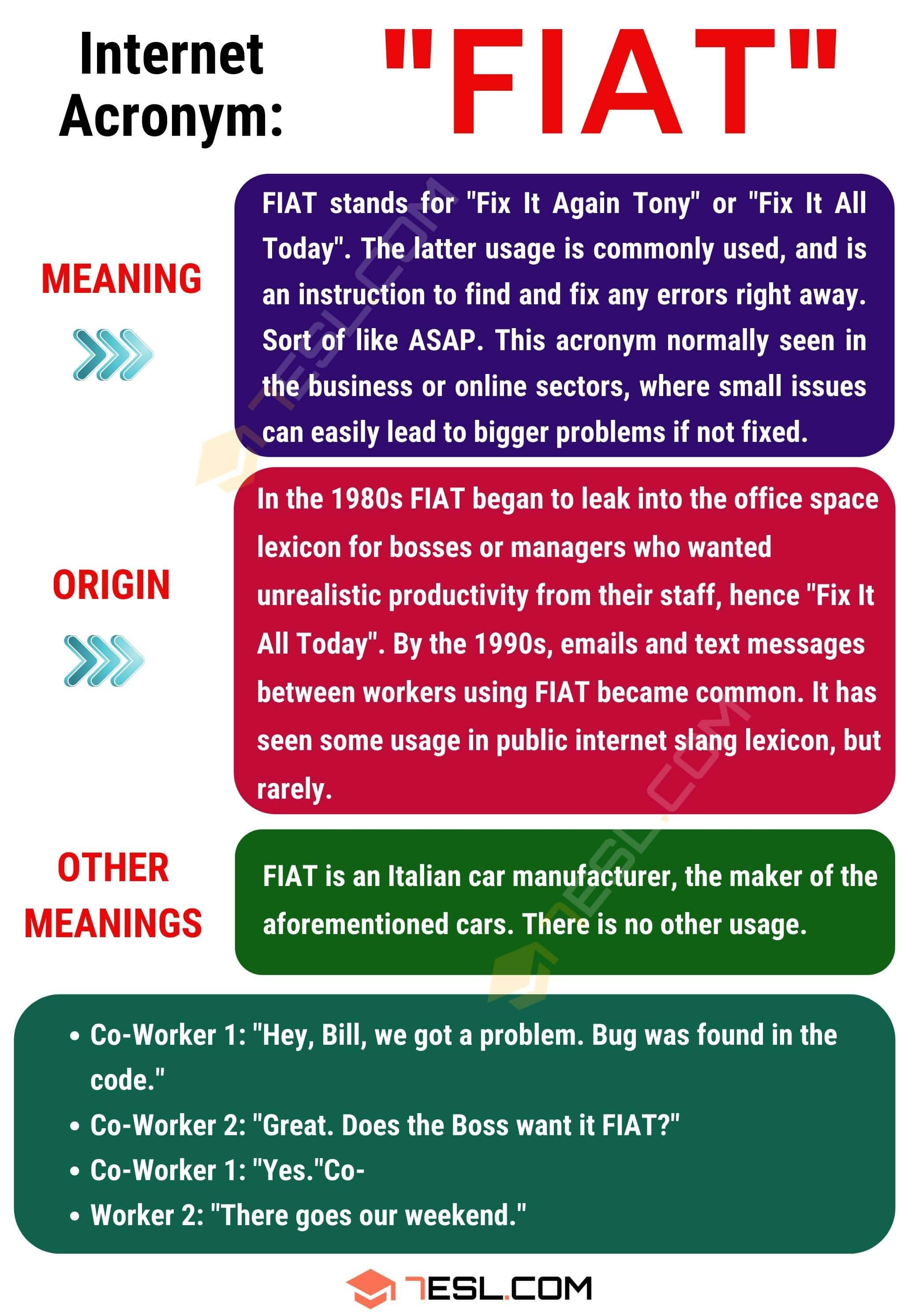 Fiat Meaning What Does Fiat Stand For With Interesting
