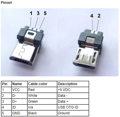 micro usb pinout  usb electronics projects electronics