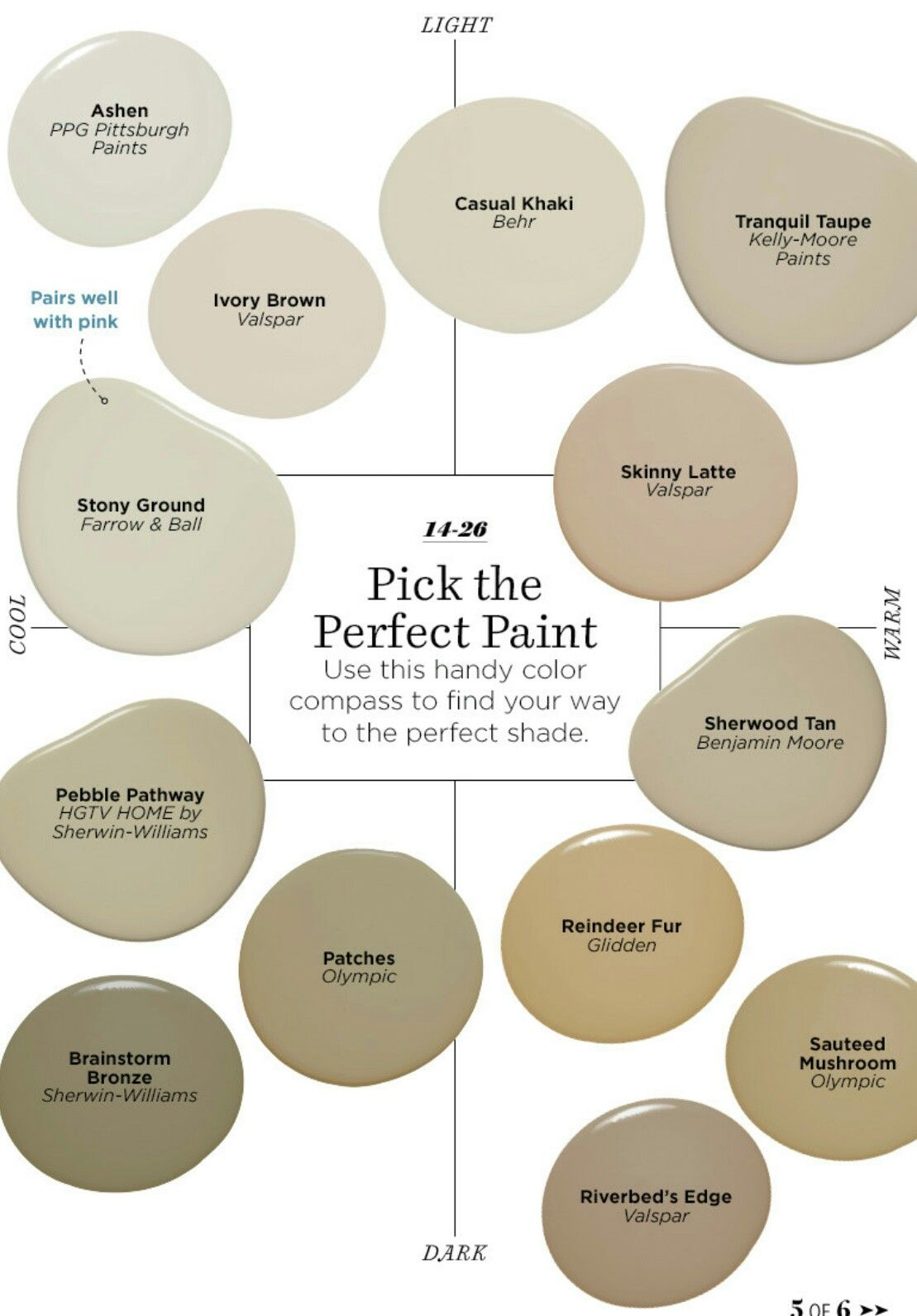 Taupe Paint Colors Living Room: Pin By Stephanie Beard On DIY - Walls