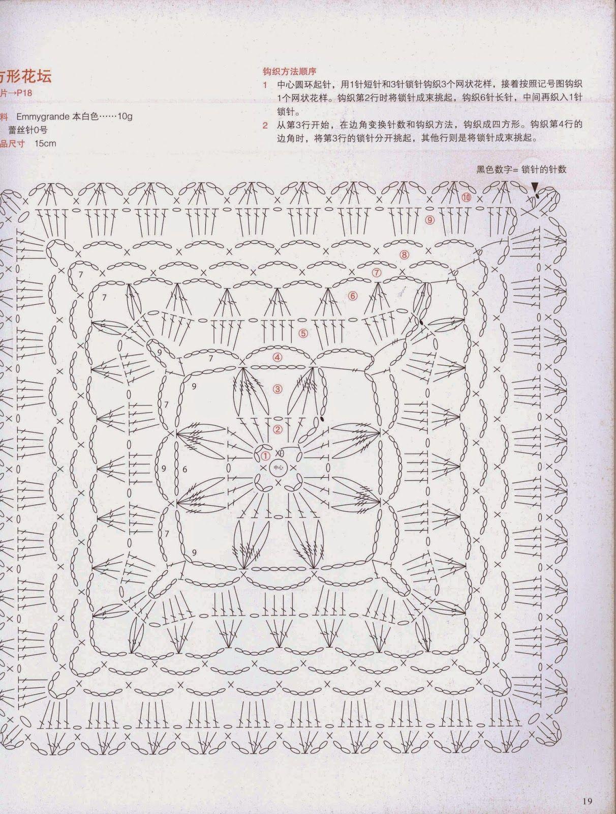 Square motifs | салфеьки крючком | Pinterest | Omas häkelquadrate ...