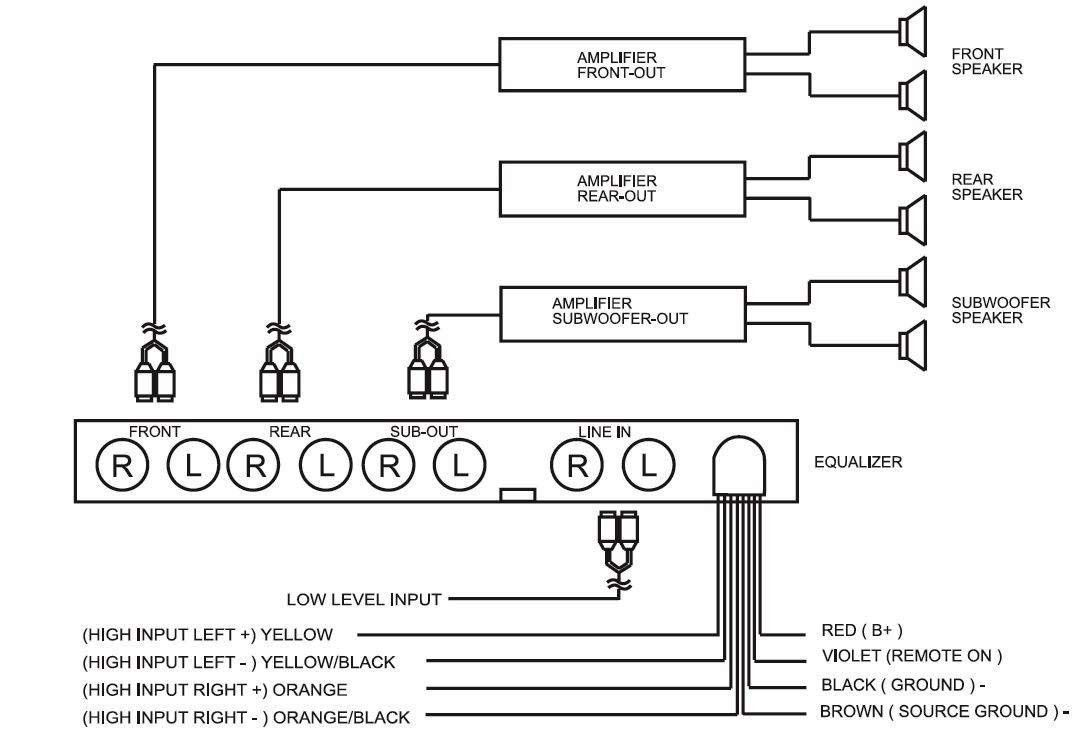 Unique High Input Amp Wiring Diagram Di 2020