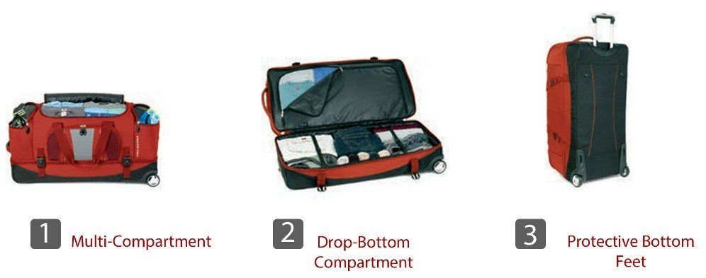 b4be2cfc4 Samsonite Luggage 22 Inch Andante Wheeled Duffel Review | Tour with ...