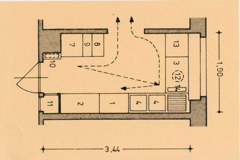 Grundriss Küche grundriss der frankfurter küche abbildung betonliebe com