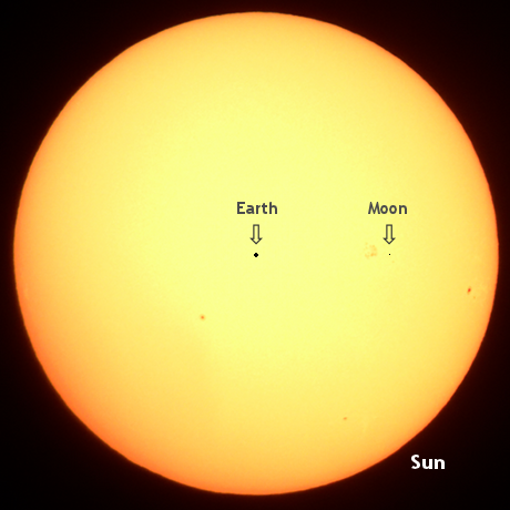 planets and the moon and sun - photo #42