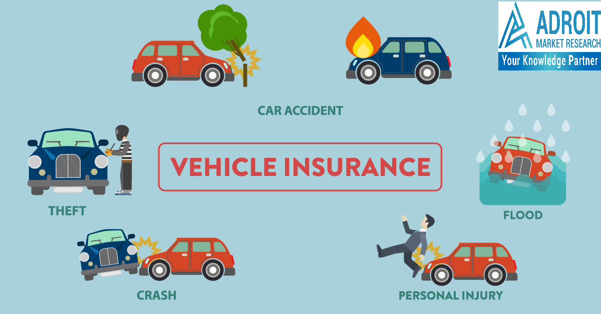 Global Vehicle Insurance Market Drivers Restraints Potential