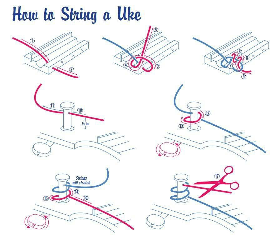How To String A Uke