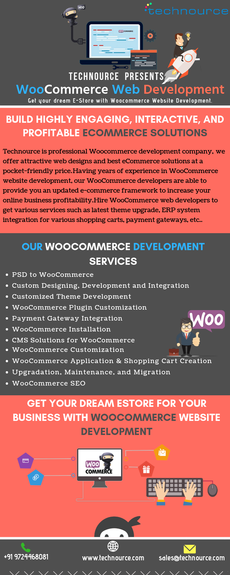 Woocommerce Theme Customization & Development Services