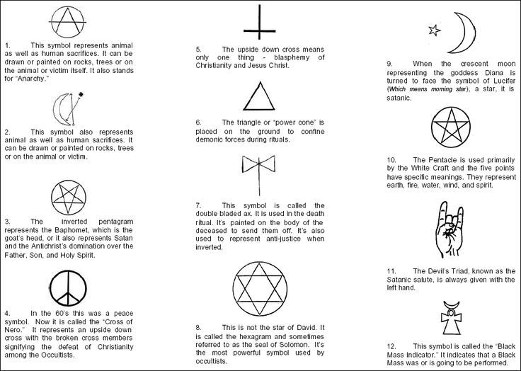 Image Result For List Satanic Symbols Ideas For The House In 2018