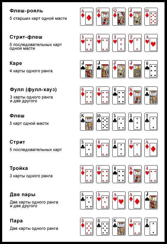 Покер 5 карт онлайн флеш игровые автоматы на телефон