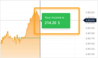 trik trading crypto