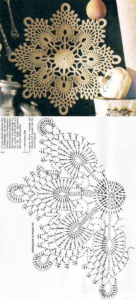 Pin de Nariman Aburish en Crochet Doily | Pinterest | Carpeta ...