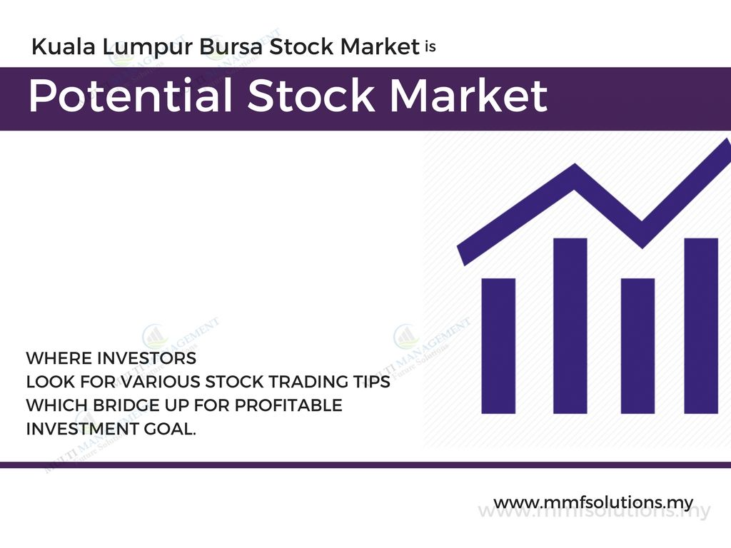 My Recent Stock Quotes Impressive Kualalumpurbursastockmarket Is #potentialstockmarket Where