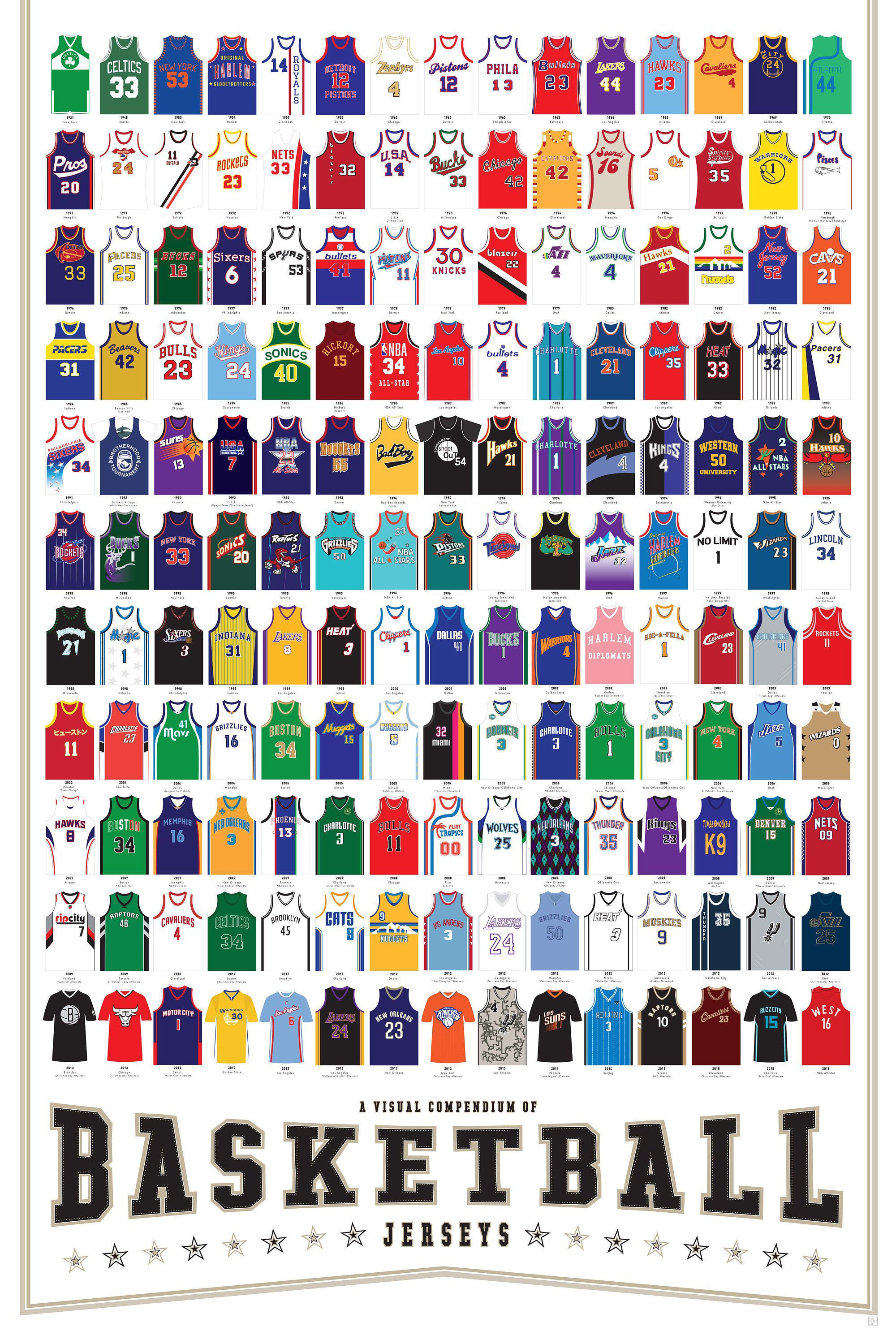 A Visual Compendium Of Basketball Jerseys Basketball Jersey Basketball Basketball Posters