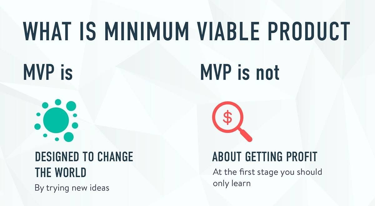What Is A Minimum Viable Product And How To Build An Mvp For Your Startup Mvp Start Up Viable