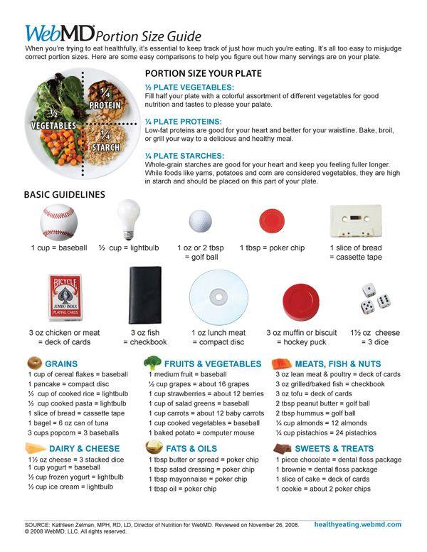 Webmd Portion Size Guide Handouts Pinterest Portion Sizes