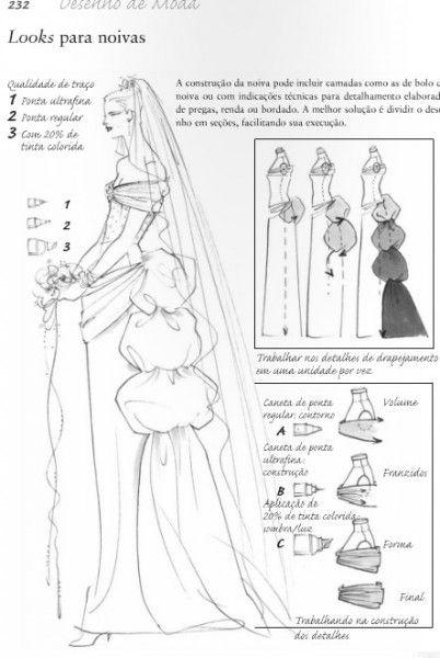 Como aprender a desenhar com o livro desenho de moda de bina abling como aprender a desenhar com o livro desenho de moda de bina abling fandeluxe Image collections