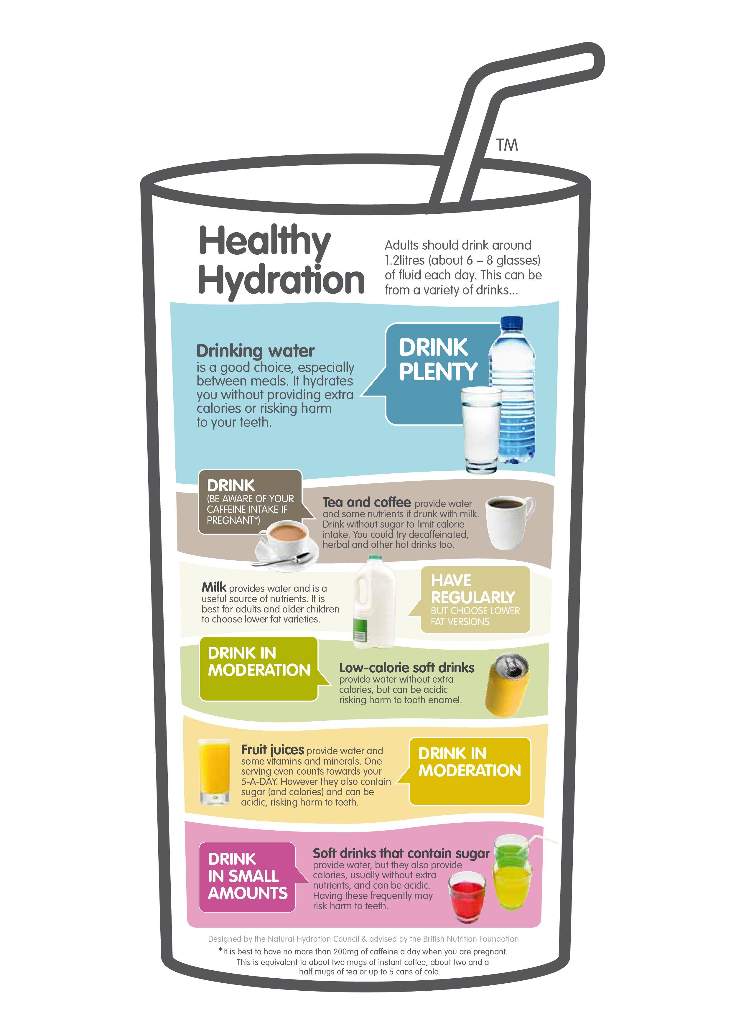 Healthy hydration glass healthy hydration kids