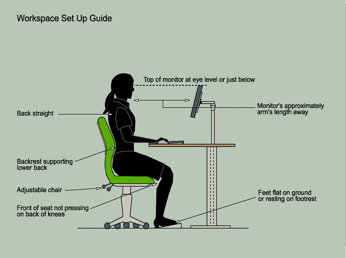 The Positive Effect Of Using Ergonomic Office Chairs To Productivity My Decorative Better Posture Restoration Hardware Dining Chairs Ergonomic Office Chair