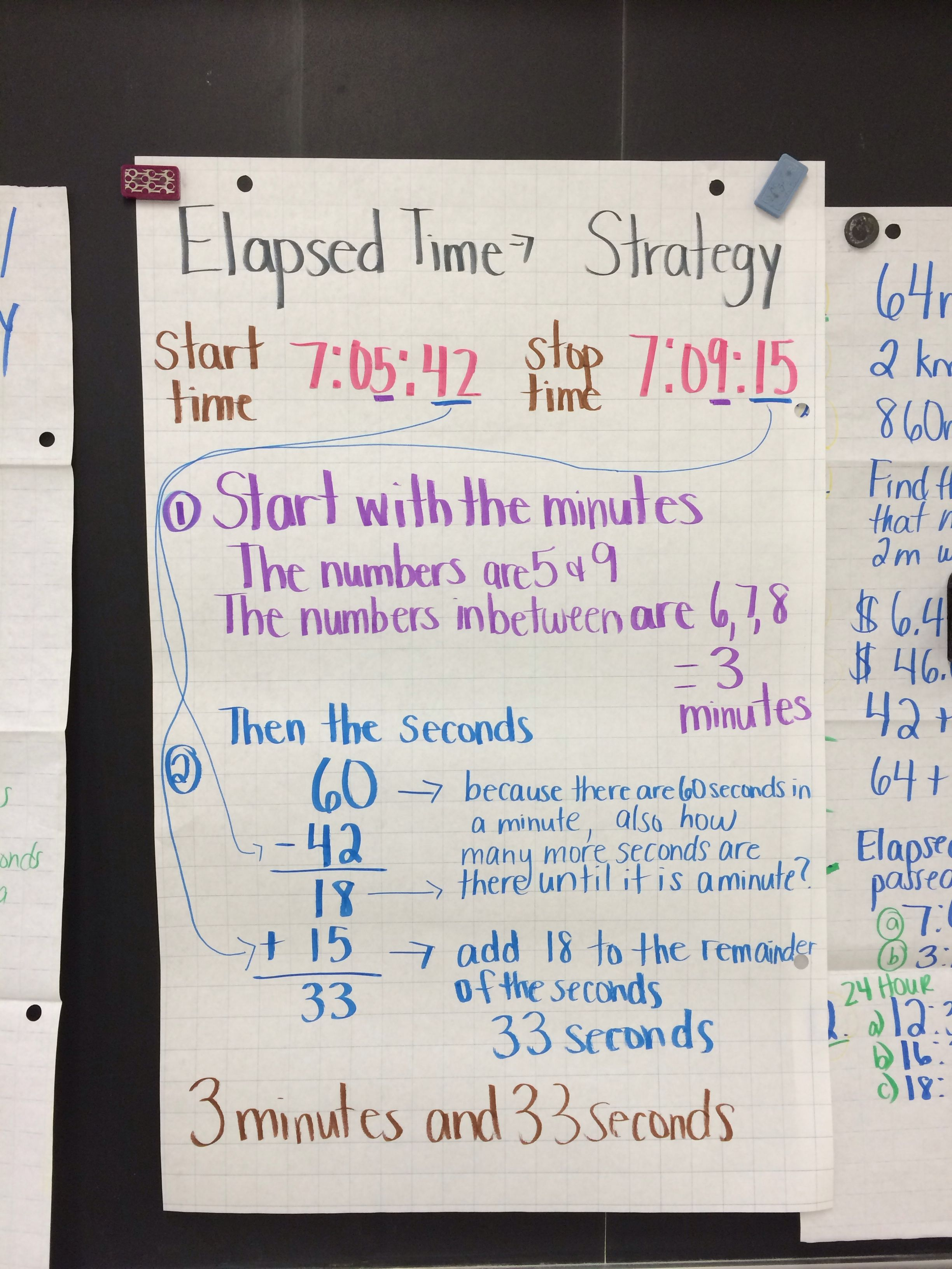 Strategy For Elapsed Time