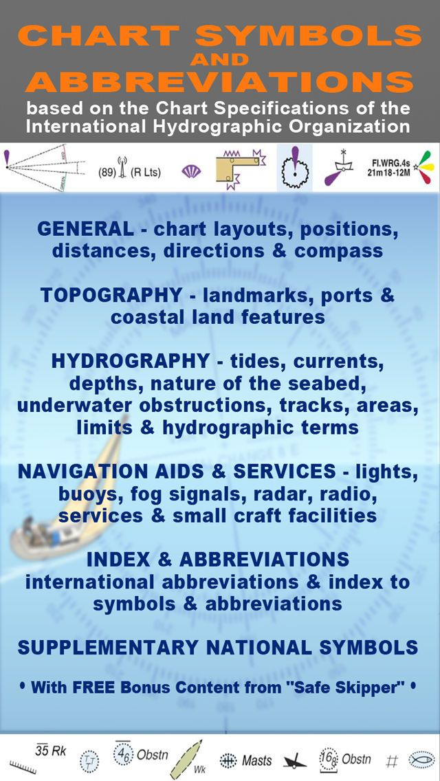 Quick Reference To The Symbols Used On International Marine Charts