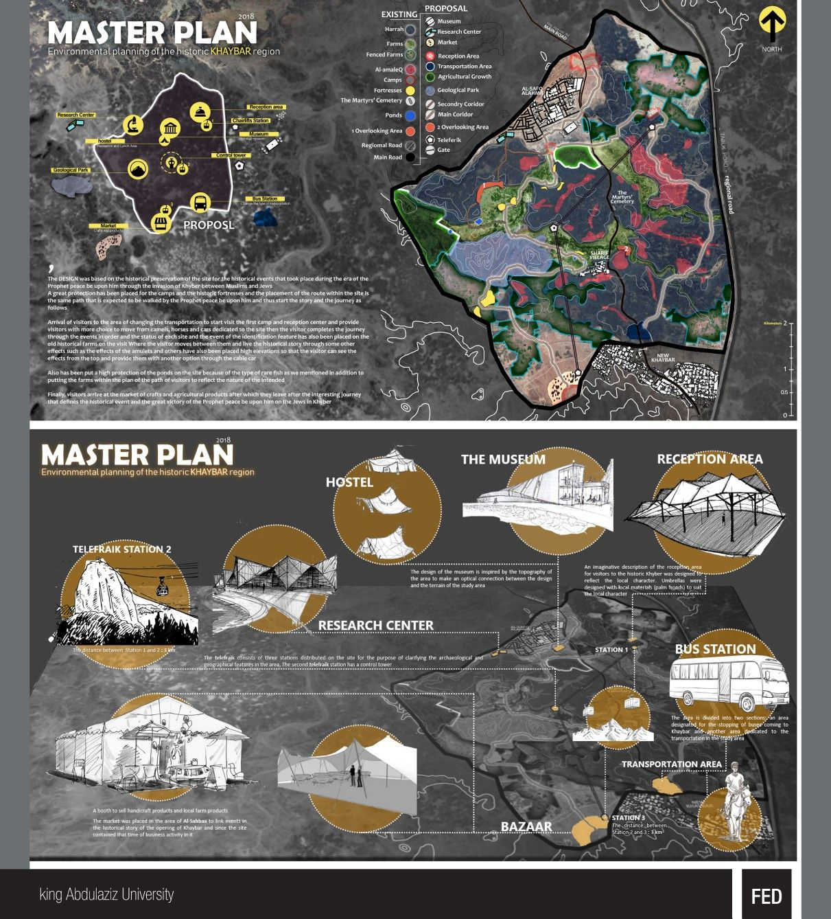 Khyber Historical and Nature Reserve Master Plan