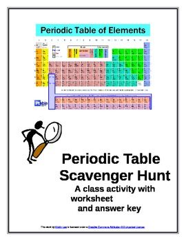 Worksheets Periodic Table Scavenger Hunt Worksheet periodic table middle school science and activities on pinterest