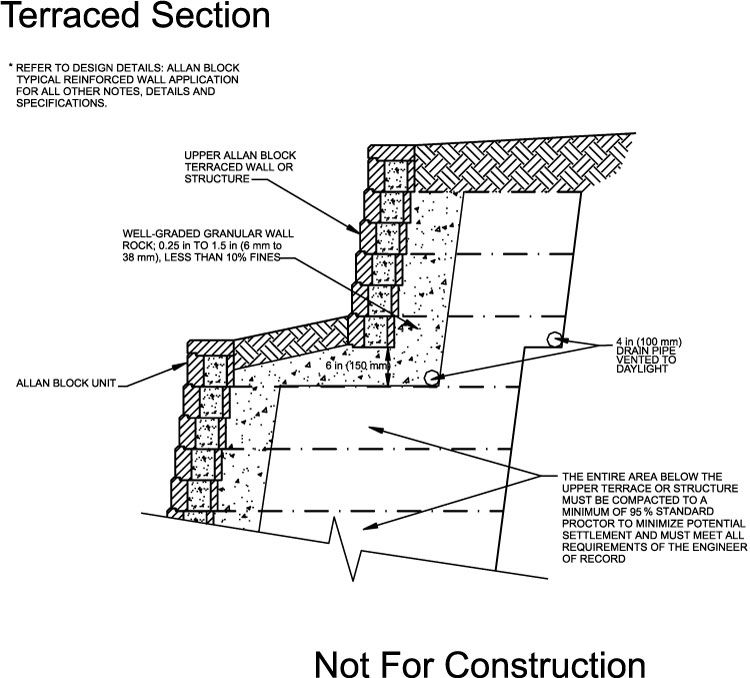 Wall On Retaining Wall Details   Google Search