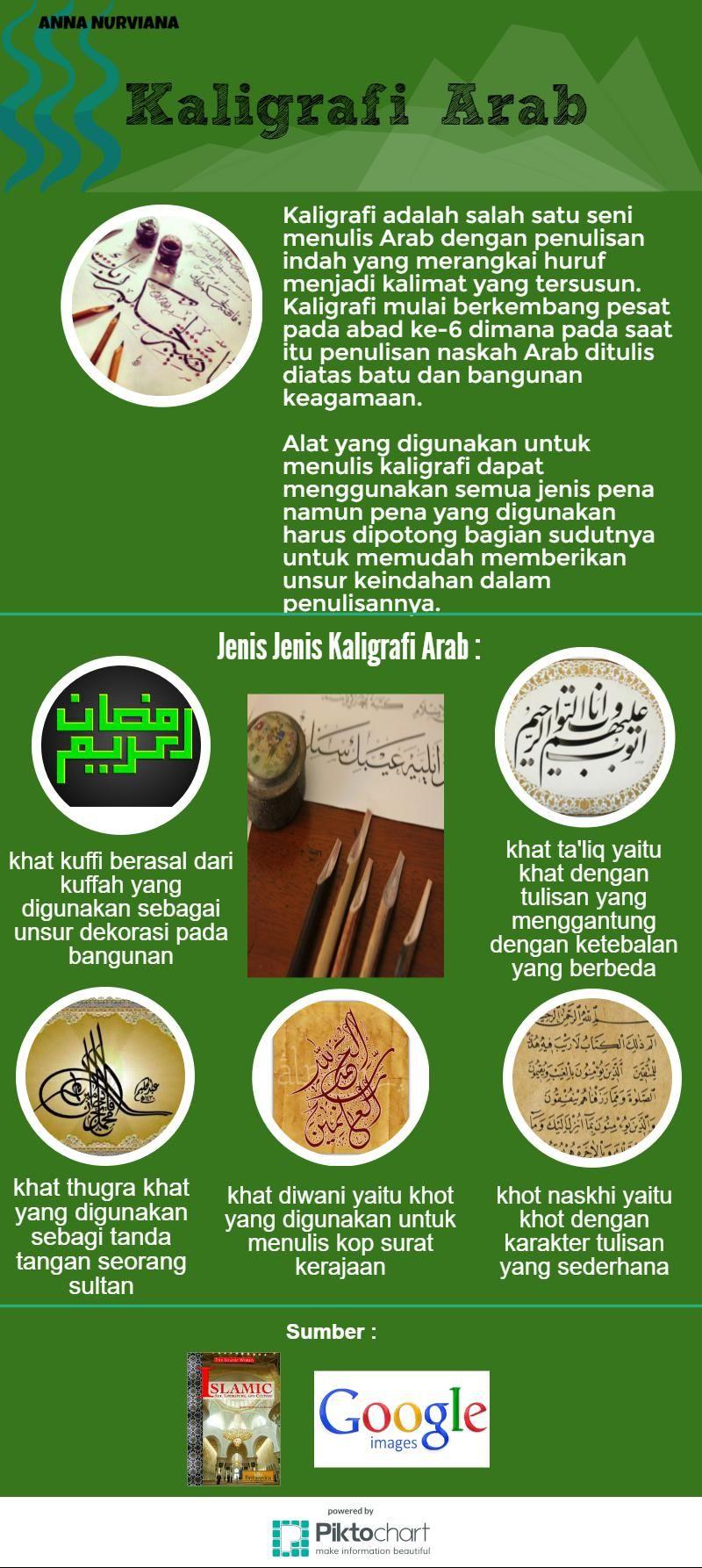 kaligrafi arab kaligrafiarab islam caligraphy