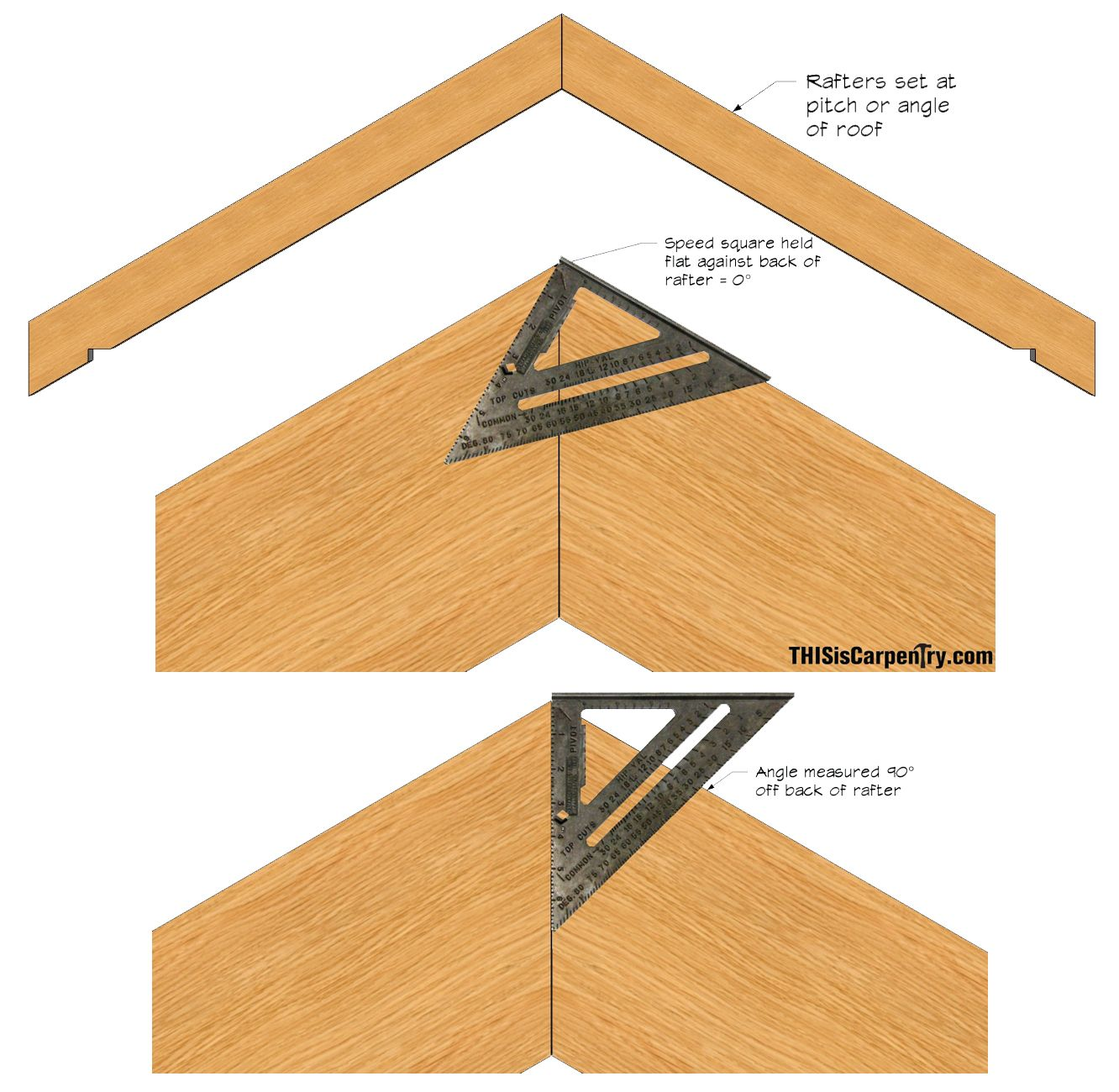 Miter Angles And Miter Saws Framing Construction Woodworking Roof Framing