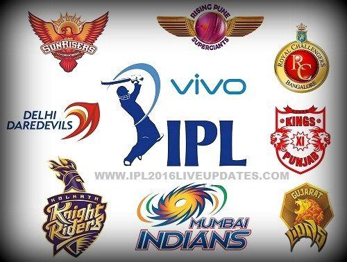 ipl 9 all teams new jersey logo hd image free download buy ipl