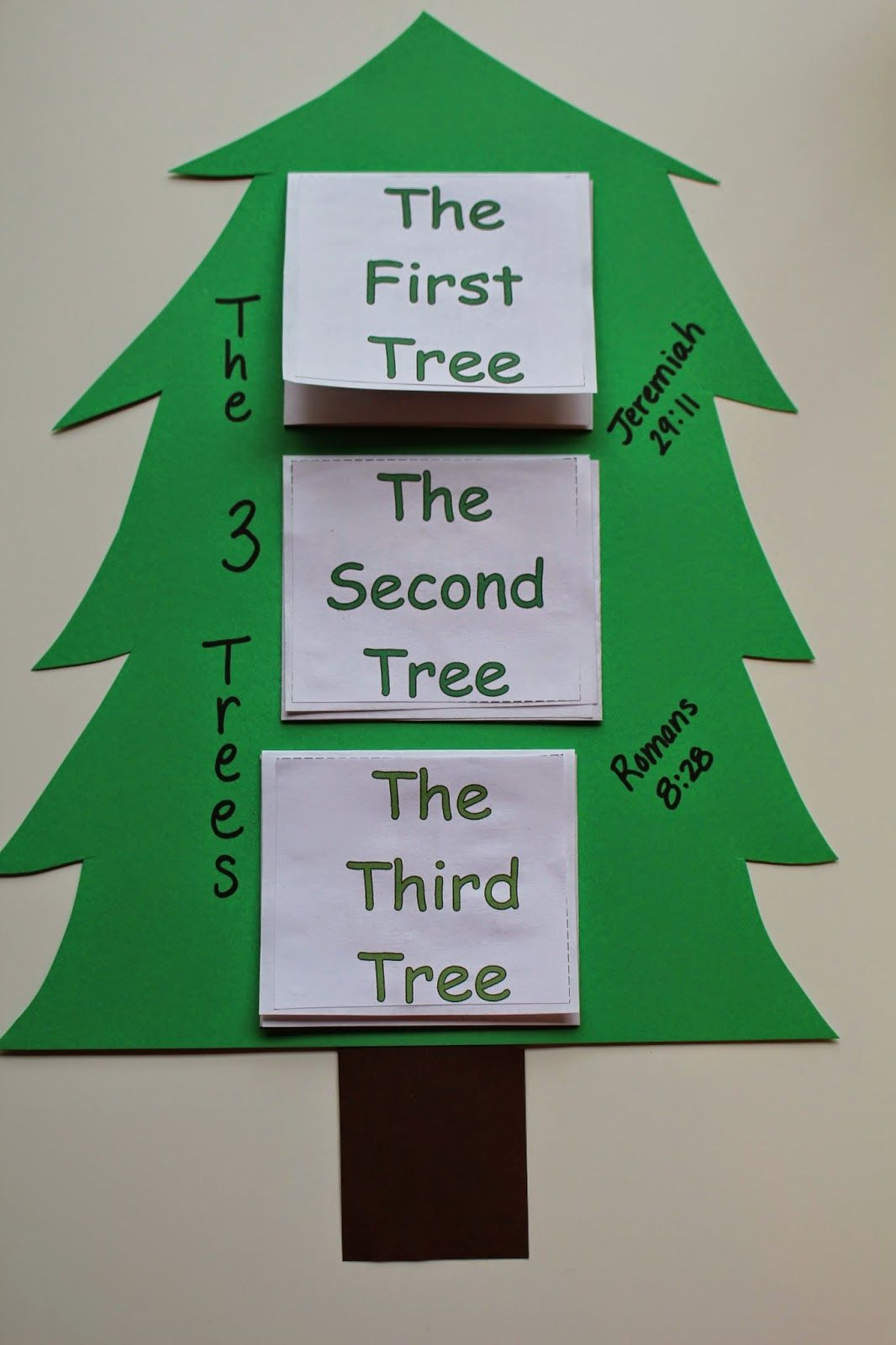 Spark and All - The Legend of the Three Trees Foldable Activity ...