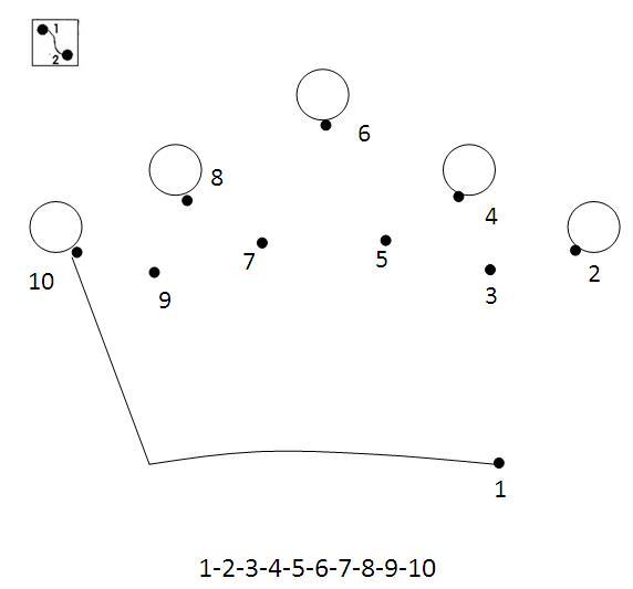 couronne relie les points de 1 à 10nWerkblad : Cijfertekening Kroon 1 t/m 10