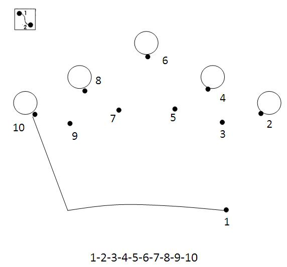 Cijfertekening Kroon 1 t/m 10