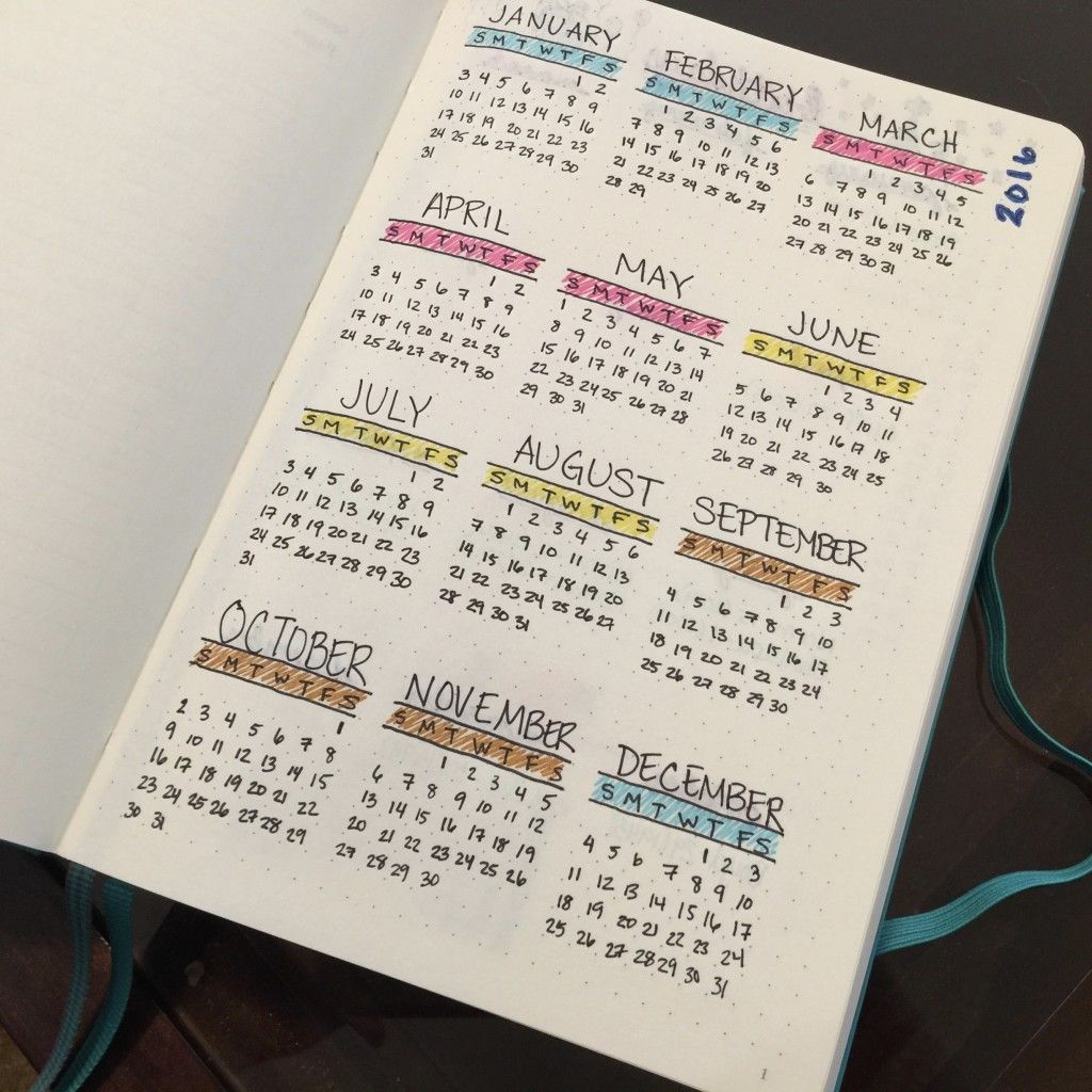 Year-at-a-glance calendar in my Bullet Journal, color ...