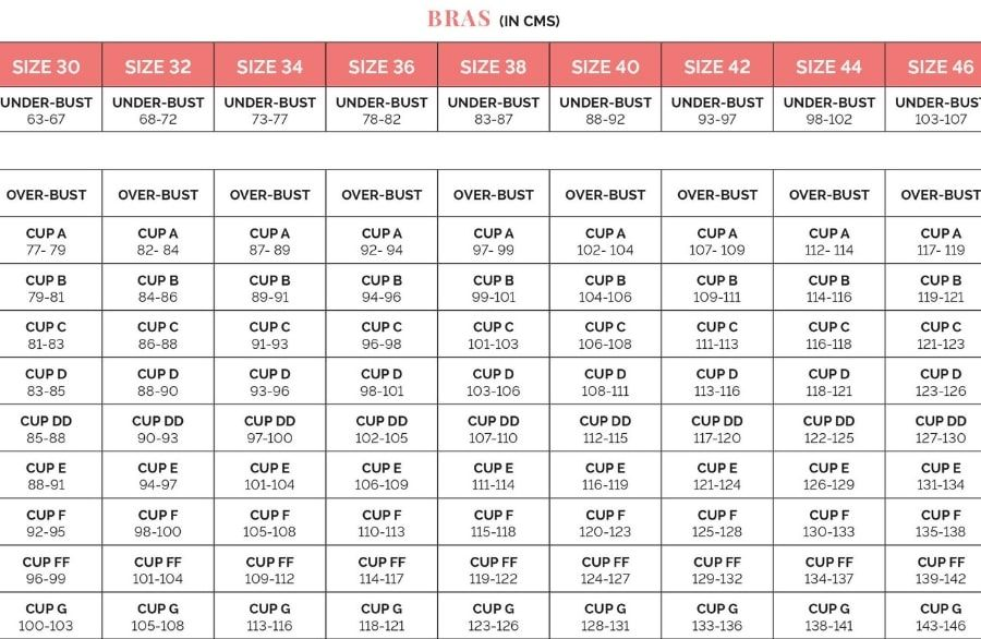 Breast Cup Size Chart Cm