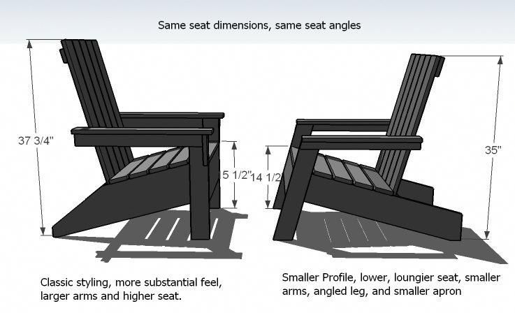 Important Woodworking Tips Friends #woodworkingclass # ...