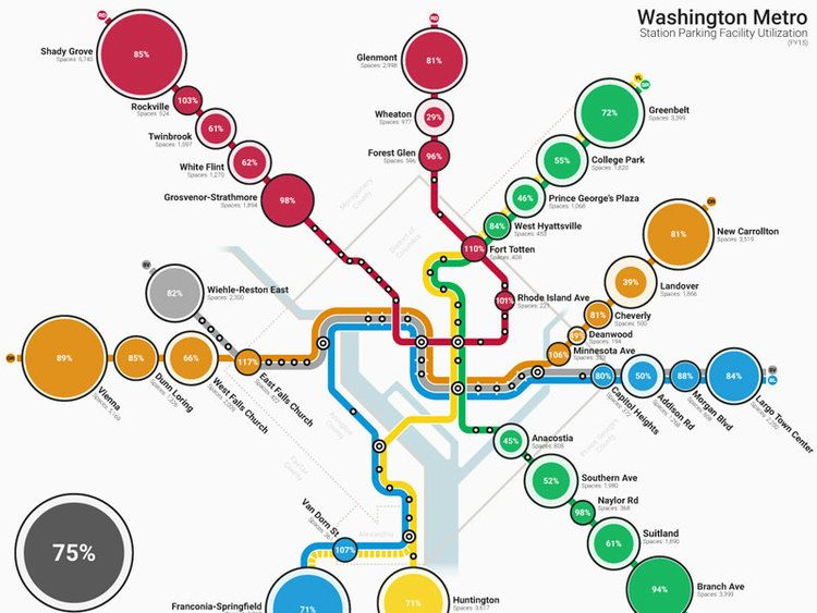 Projects Transit Oriented Data Map Metro Graphic Design Projects