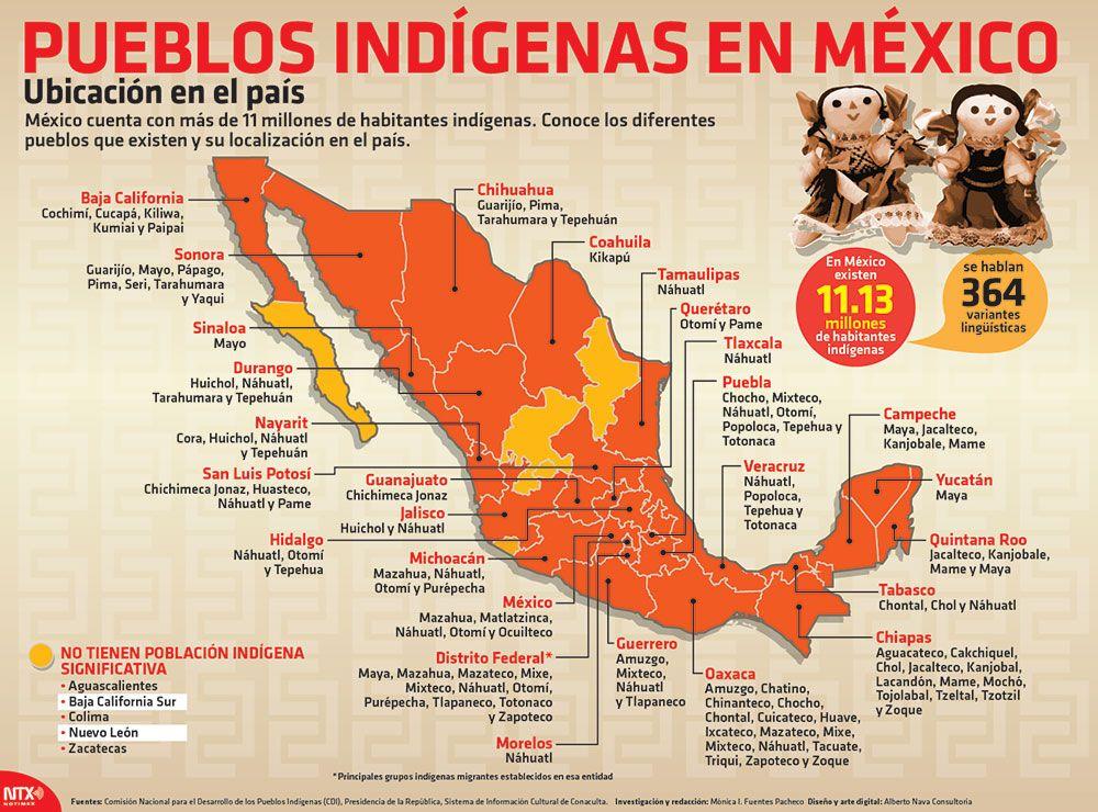 #México cuenta con más de 11 millones de habitantes #indígenas. Conoce los diferentes pueblos que existen y su localización en el país. #Infographic