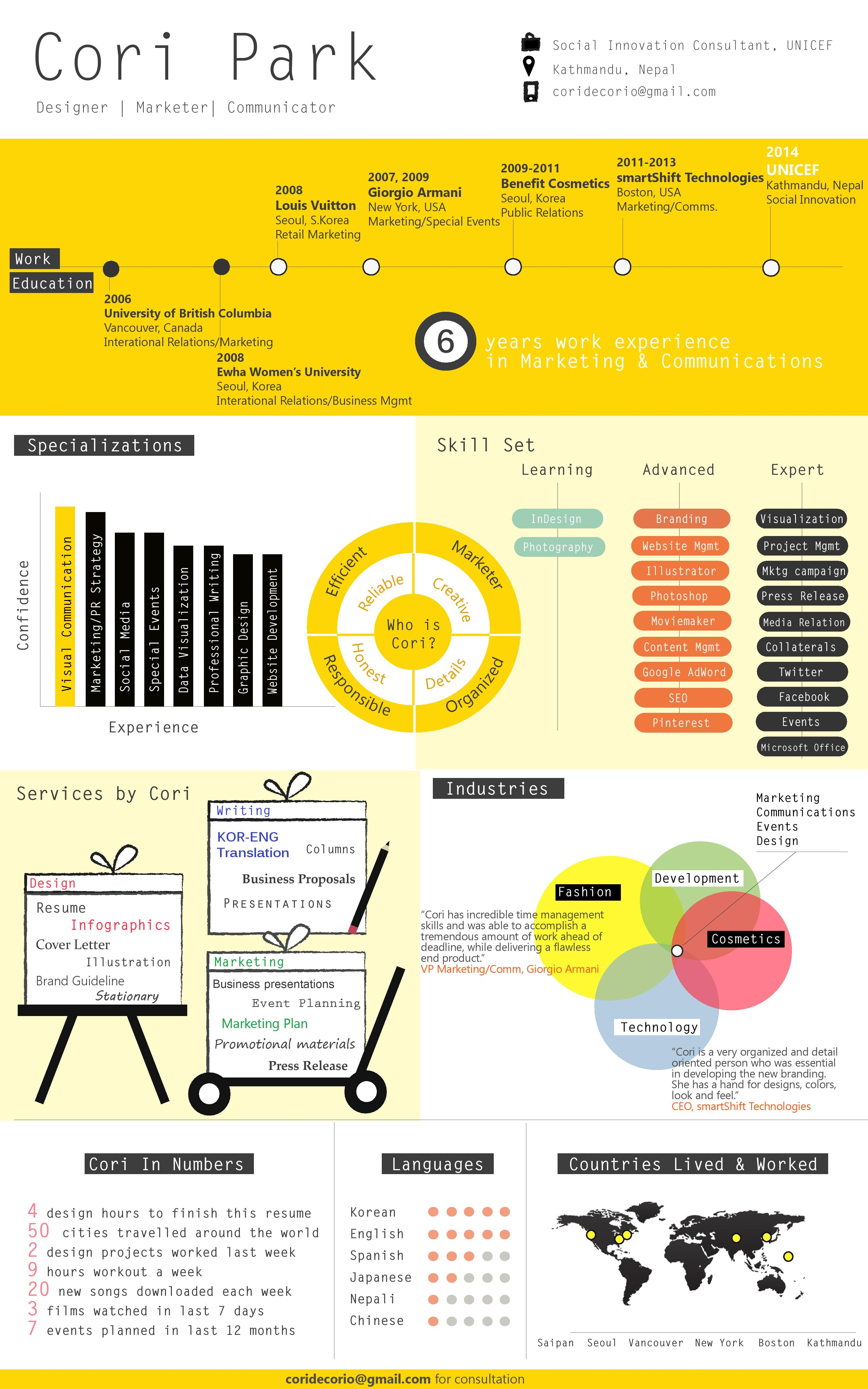 My first designed infographic resume Infographic resume