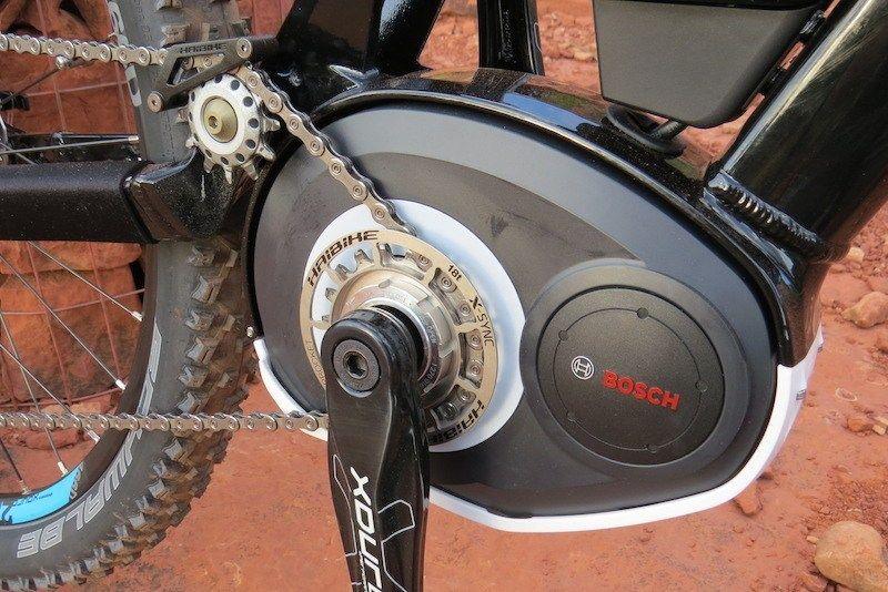 Electric Bike Motor Comparison Hub Mid Drive Friction Drive