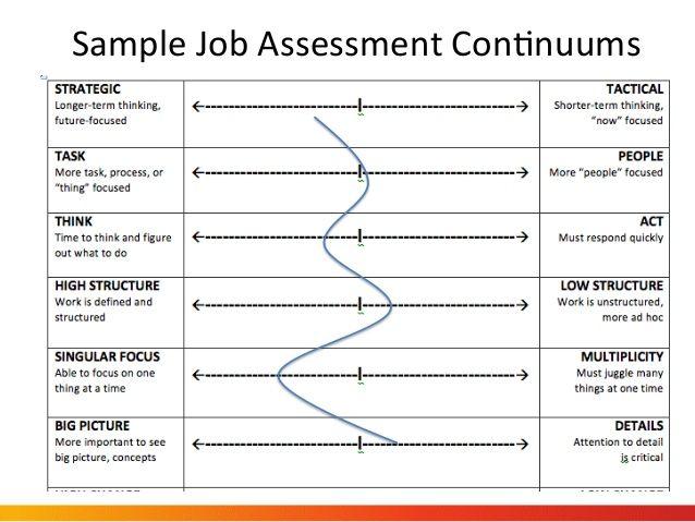 Sample Job Assessment ConNuums  Marketing  Social