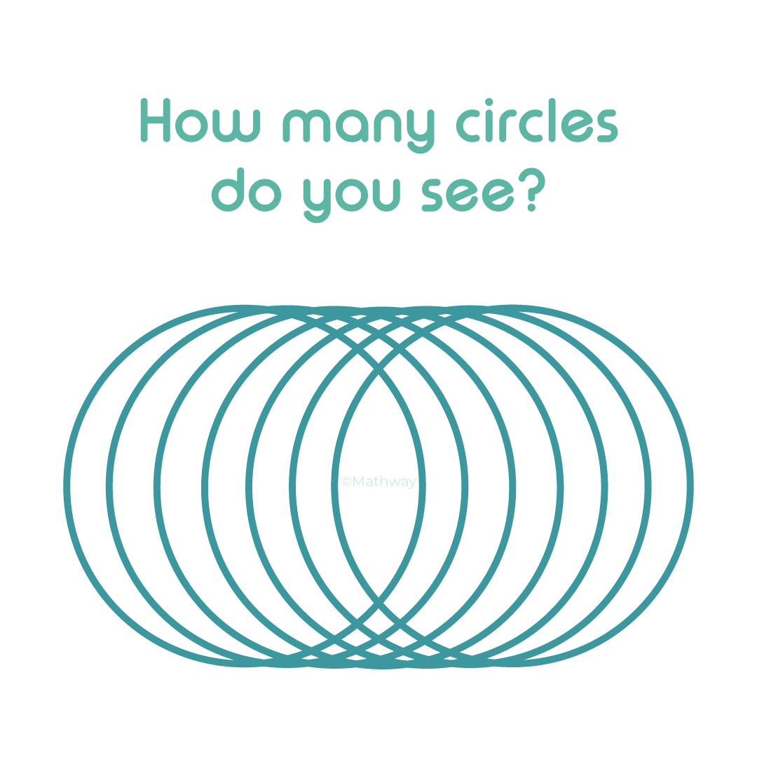 Can you count them all? | Math problems, Different words ... Mathway Circles on