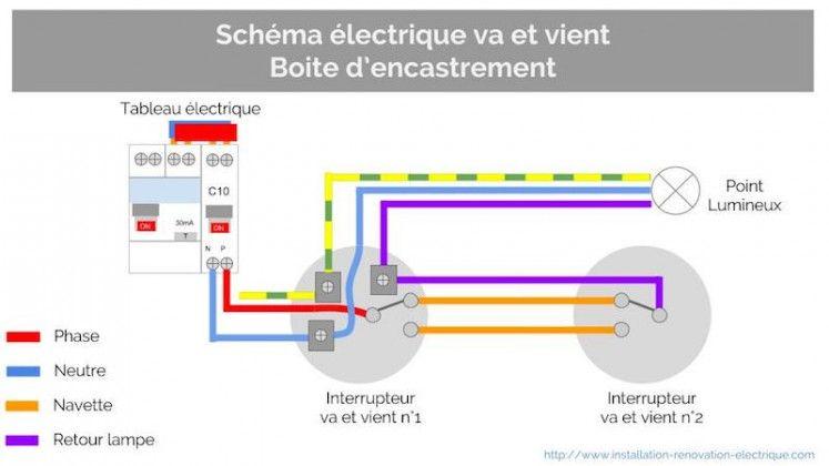 Le Va Et Vient Schema Electrique Cablage Branchement Schema