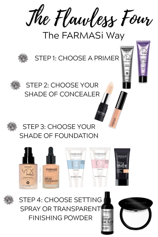 Farmasi Makeup in 2020 Face makeup tutorial, Skin