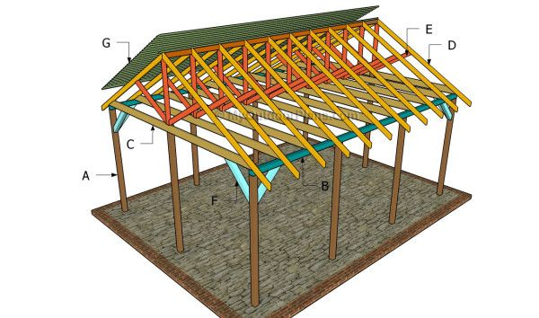 Building a shelter   Outdoor shelters, Outdoor pavilion ...
